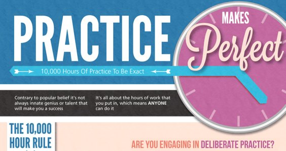Engaging in Deliberate Practice