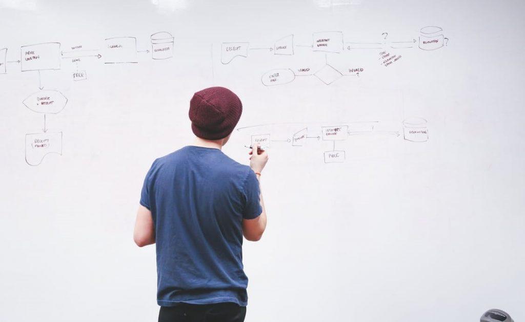Digital Marketing SEO Course
