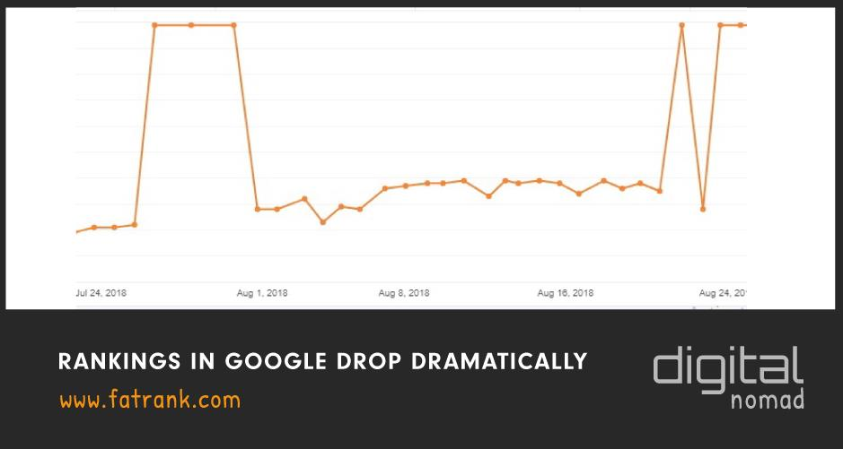 rankings in google drop dramatically