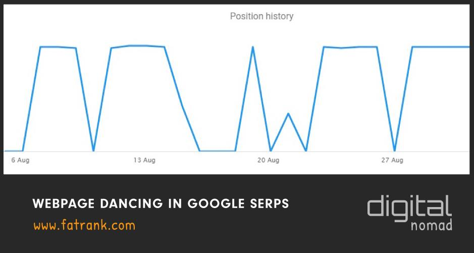 webpage dancing in google serps