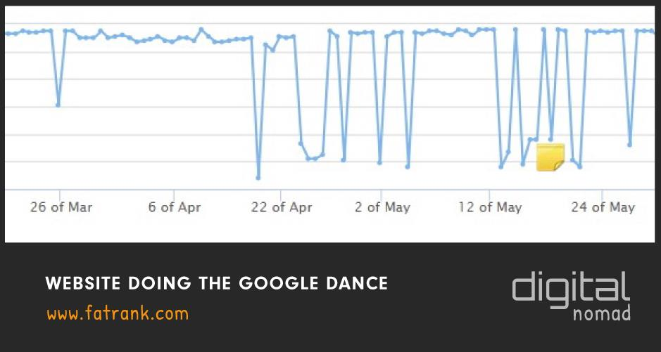 website doing the google dance