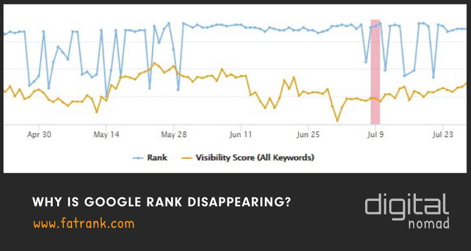 why is google rank disappearing
