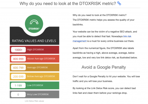 DTOXRISK Metric For LinkResearchTools