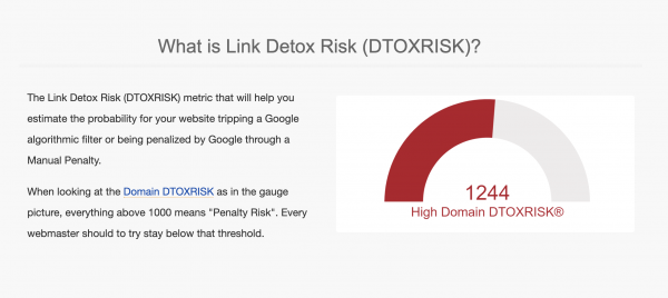 What Is Link Research Toold Detox Risk