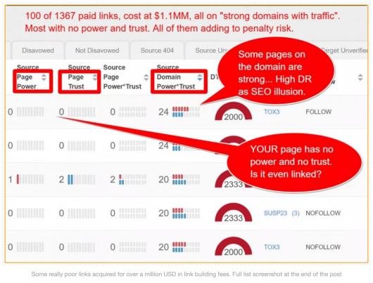 links based on sunshine SEO metrics