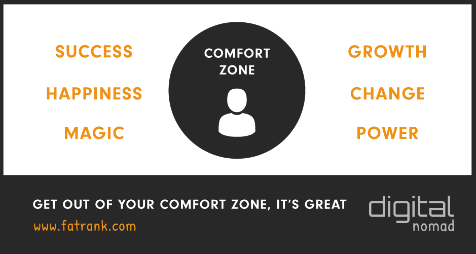 Its Great Outside Your Comfort Zone