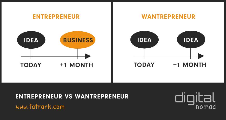 Entrepreneurship vs Wantrepreneurship