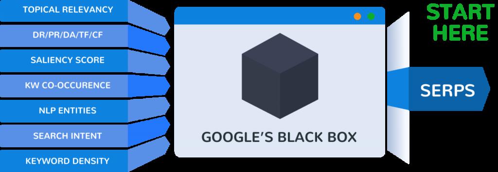 ClusterAI Google Blackbox