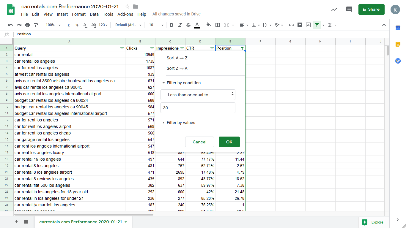 Keywords Imported to Google Sheets