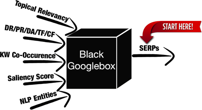 black-googlebox