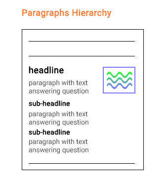 paragraphs-hierarchy-featured-snippet