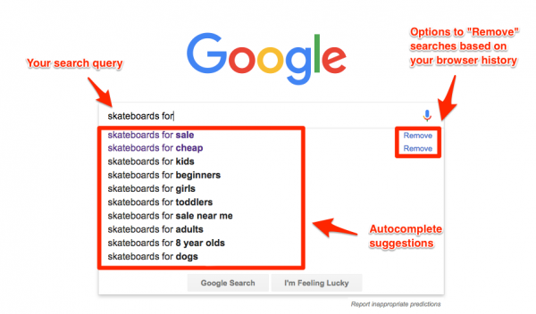 Google Suggest Examples