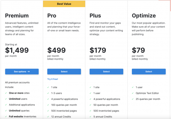 MarketMuse Prices and Costs