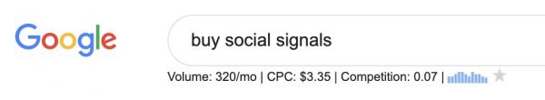 Signal Boy Search Volume