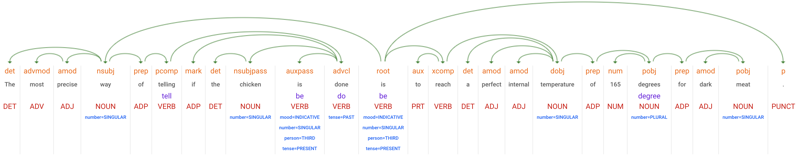 Reducing NLP Syntax Sentence Structure Hops