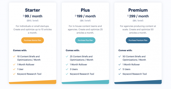 Use Topic Pricing Plans